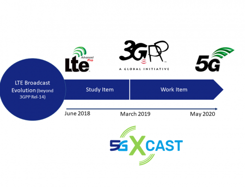 3GPP status on LTE-based 5G Terrestrial Broadcast
